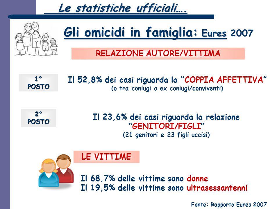 Gli omicidi in famiglia: Eures 2007