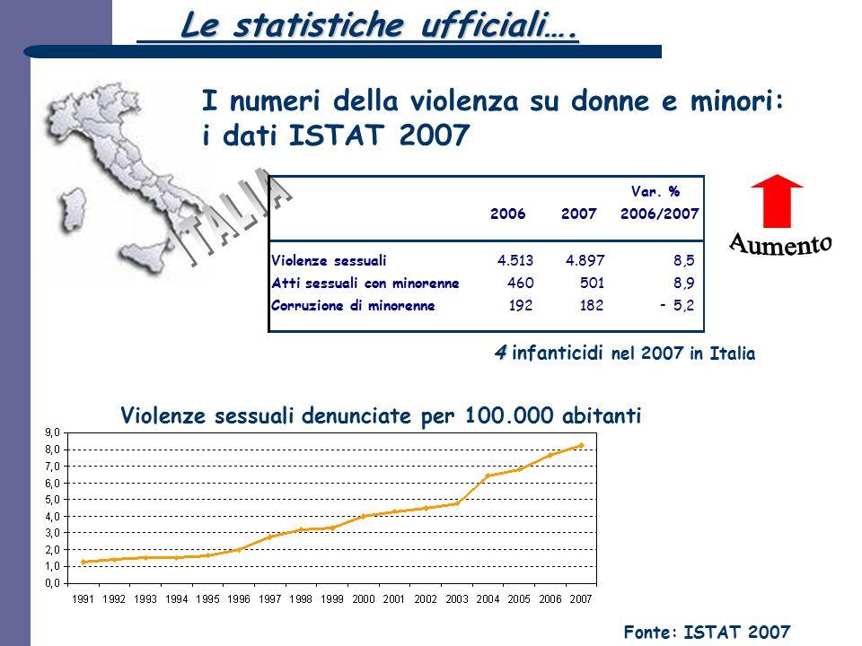 4 infanticidi nel 2007 in Italia