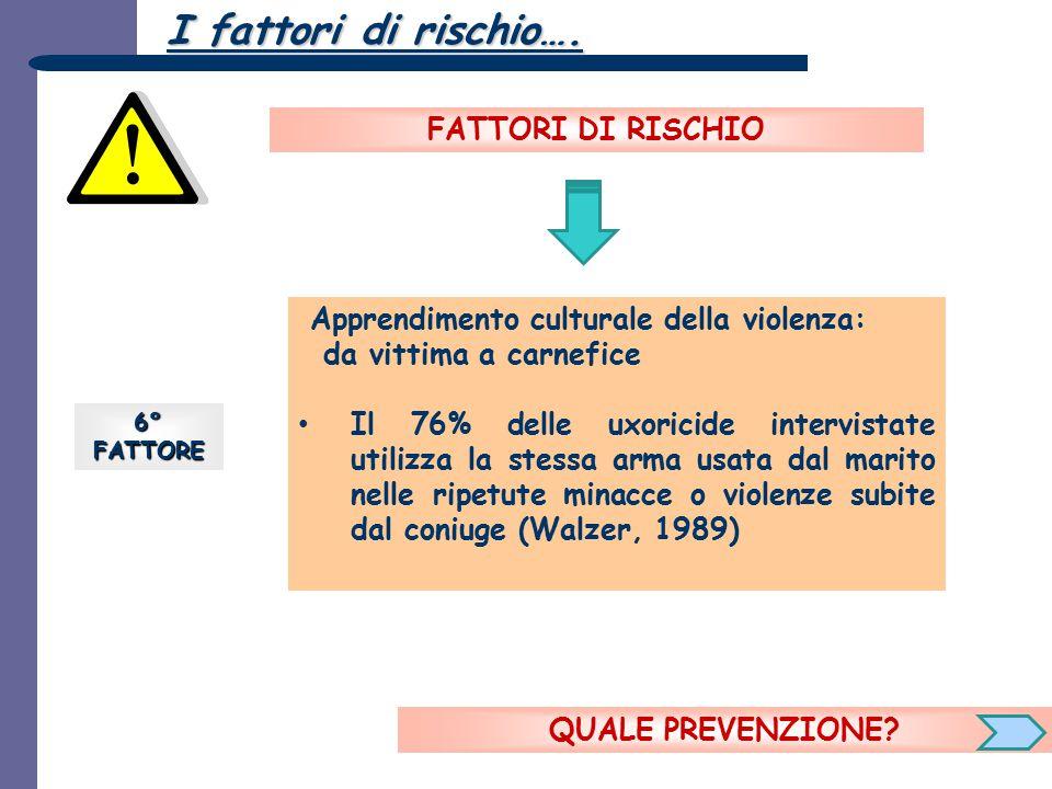 I fattori di rischio…. FATTORI DI RISCHIO