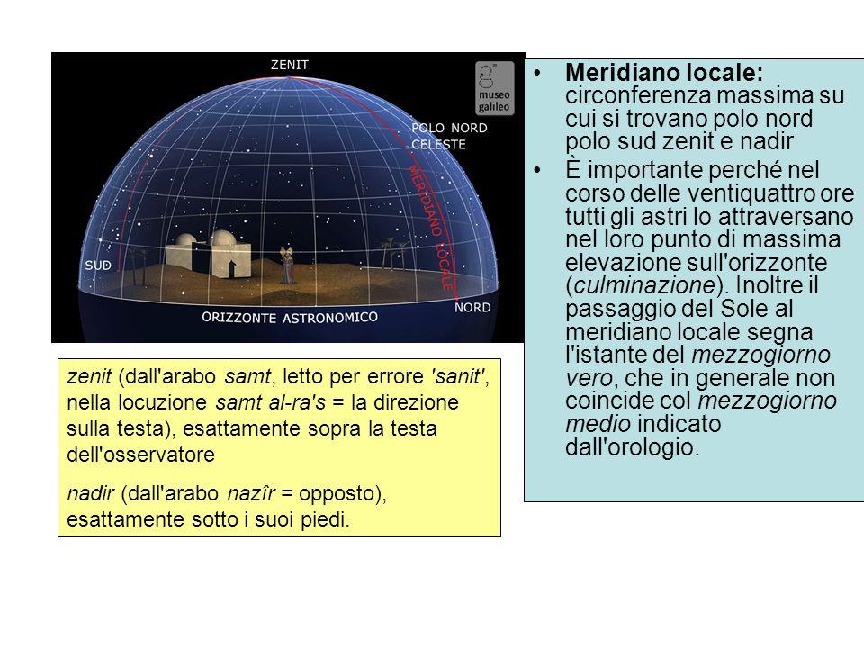 Meridiano locale: circonferenza massima su cui si trovano polo nord polo sud zenit e nadir