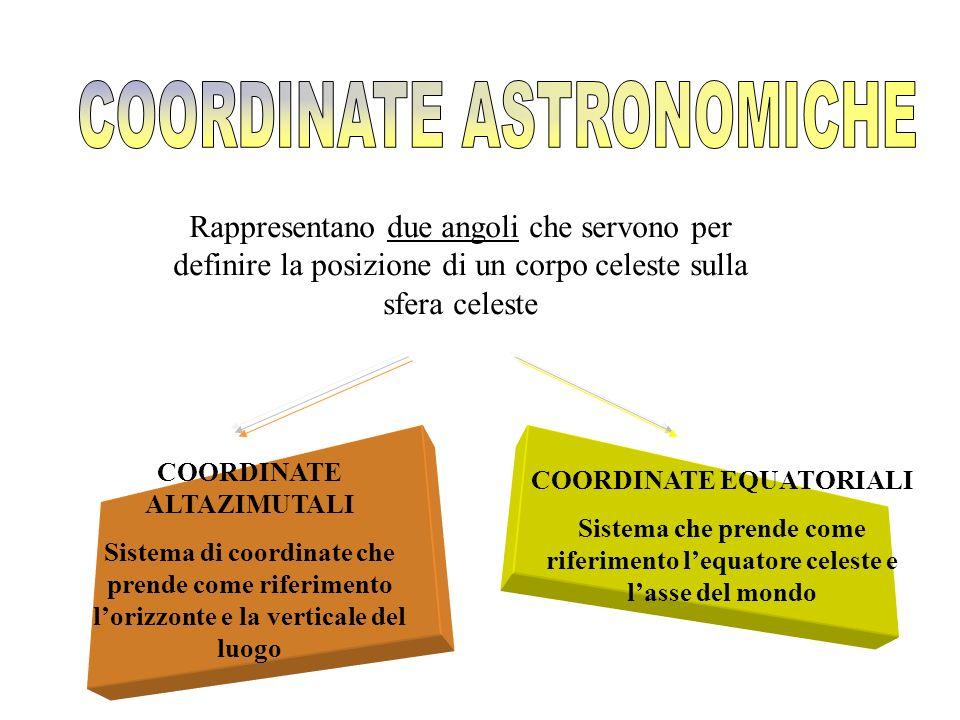COORDINATE ASTRONOMICHE COORDINATE ALTAZIMUTALI COORDINATE EQUATORIALI