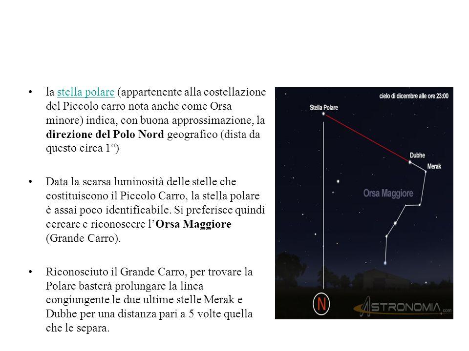 la stella polare (appartenente alla costellazione del Piccolo carro nota anche come Orsa minore) indica, con buona approssimazione, la direzione del Polo Nord geografico (dista da questo circa 1°)