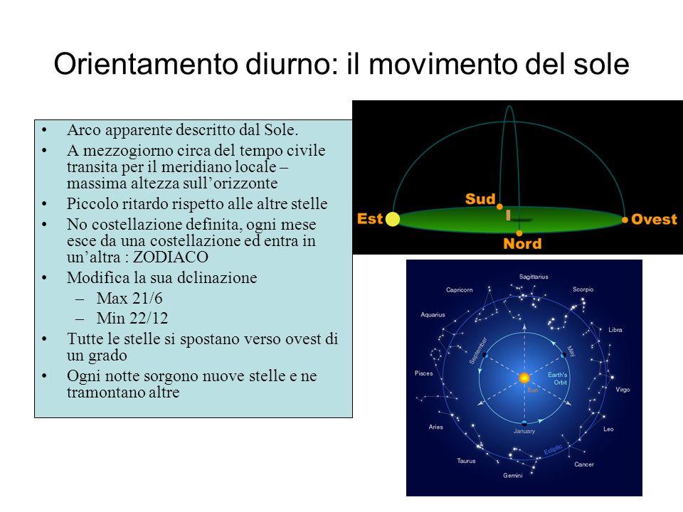 Orientamento diurno: il movimento del sole