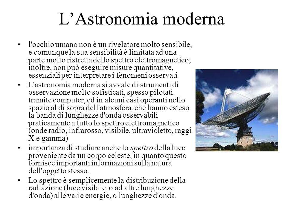 L'Astronomia moderna