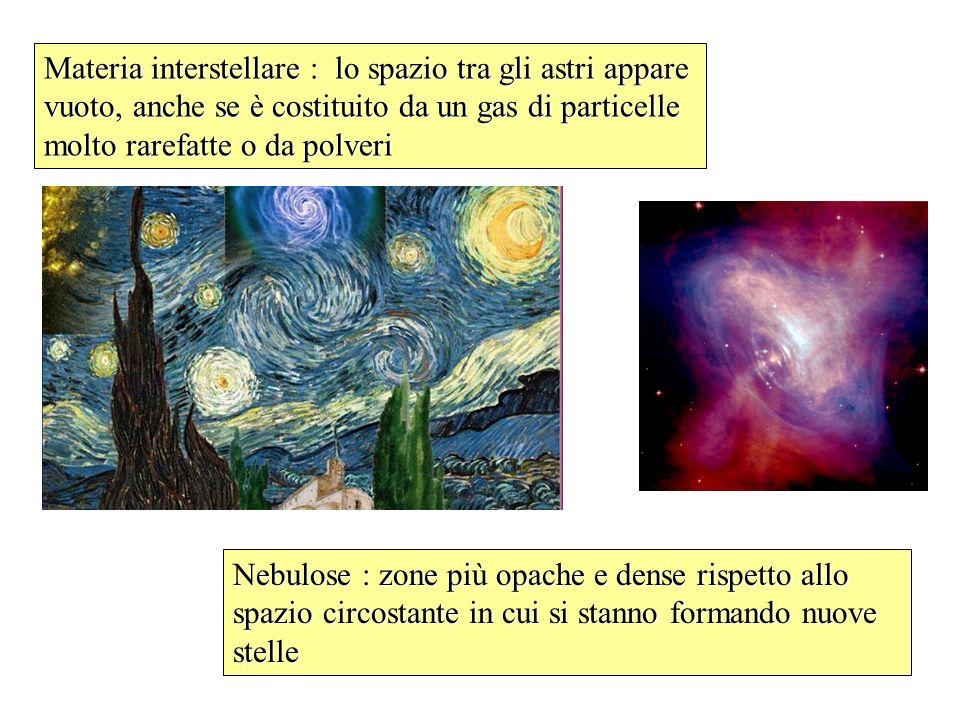 Materia interstellare : lo spazio tra gli astri appare vuoto, anche se è costituito da un gas di particelle molto rarefatte o da polveri