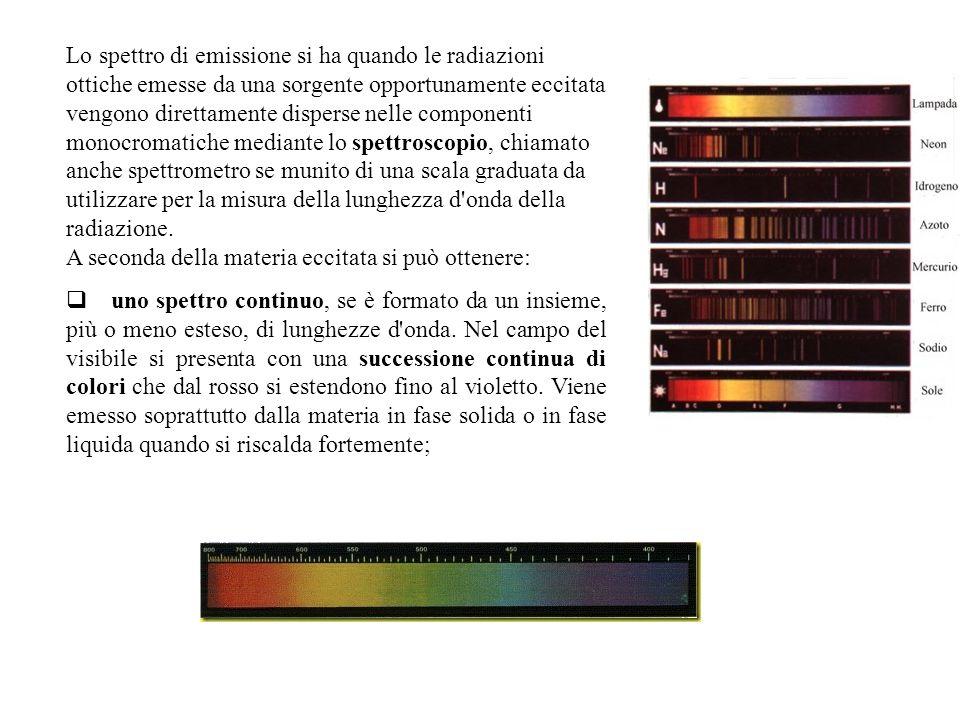 Lo spettro di emissione si ha quando le radiazioni ottiche emesse da una sorgente opportunamente eccitata vengono direttamente disperse nelle componenti monocromatiche mediante lo spettroscopio, chiamato anche spettrometro se munito di una scala graduata da utilizzare per la misura della lunghezza d onda della radiazione. A seconda della materia eccitata si può ottenere: