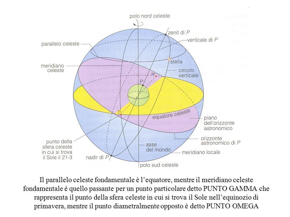 Il parallelo celeste fondamentale è l'equatore, mentre il meridiano celeste fondamentale è quello passante per un punto particolare detto PUNTO GAMMA che rappresenta il punto della sfera celeste in cui si trova il Sole nell'equinozio di primavera, mentre il punto diametralmente opposto è detto PUNTO OMEGA