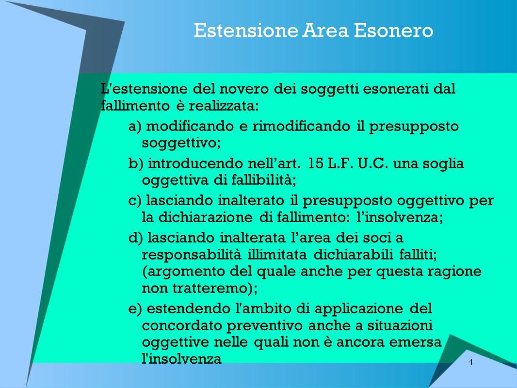 Estensione Area Esonero