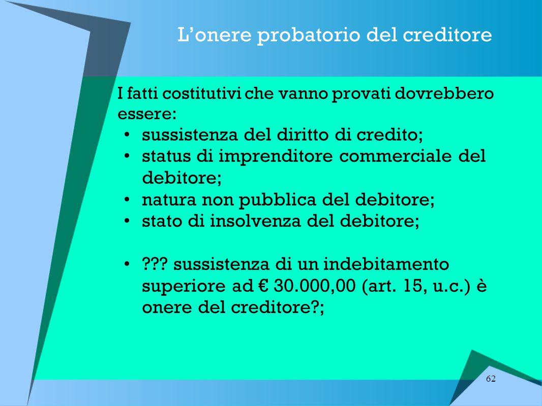L'onere probatorio del creditore