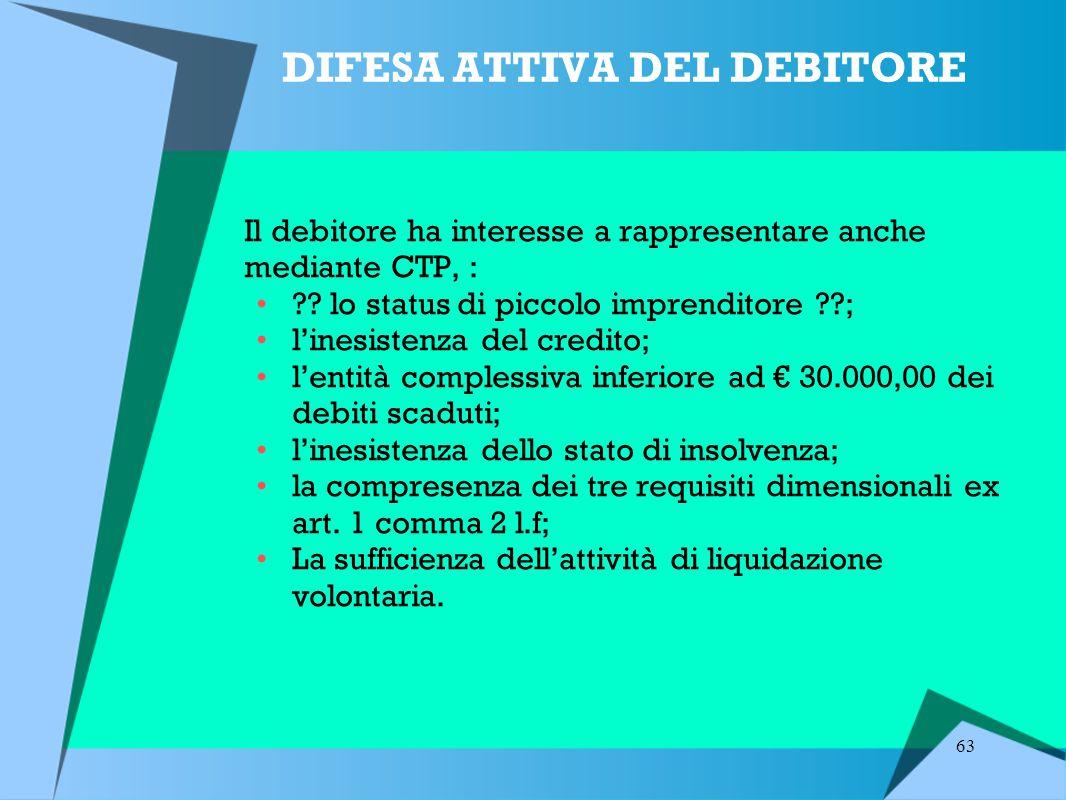 DIFESA ATTIVA DEL DEBITORE