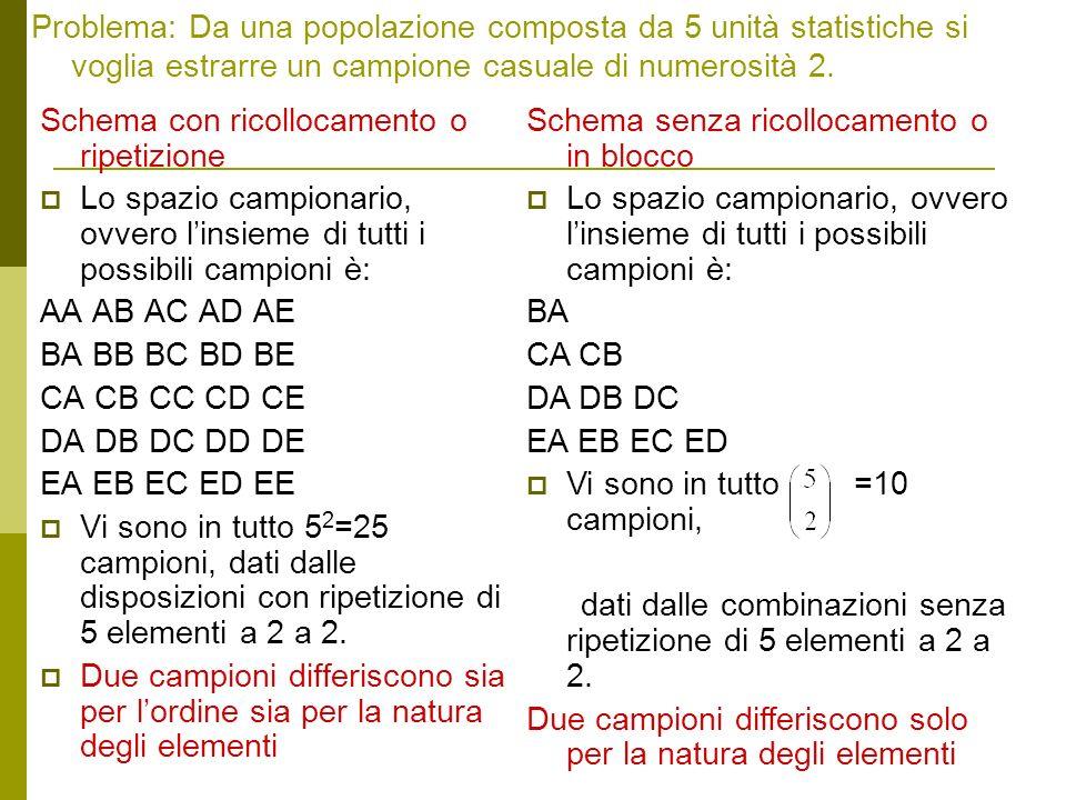 Problema: Da una popolazione composta da 5 unità statistiche si voglia estrarre un campione casuale di numerosità 2.