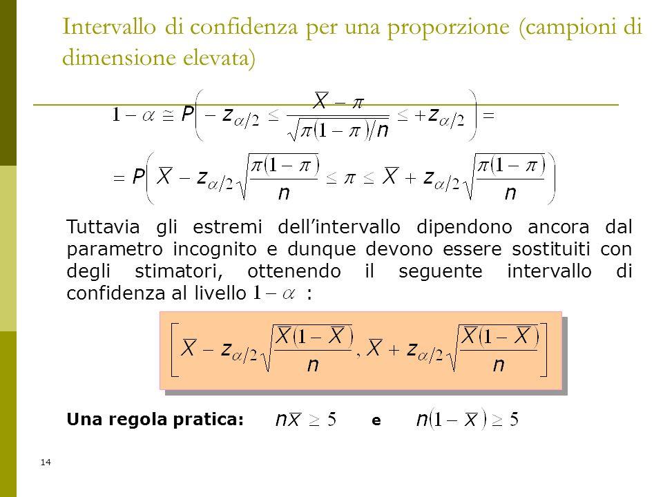 Intervallo di confidenza per una proporzione (campioni di dimensione elevata)
