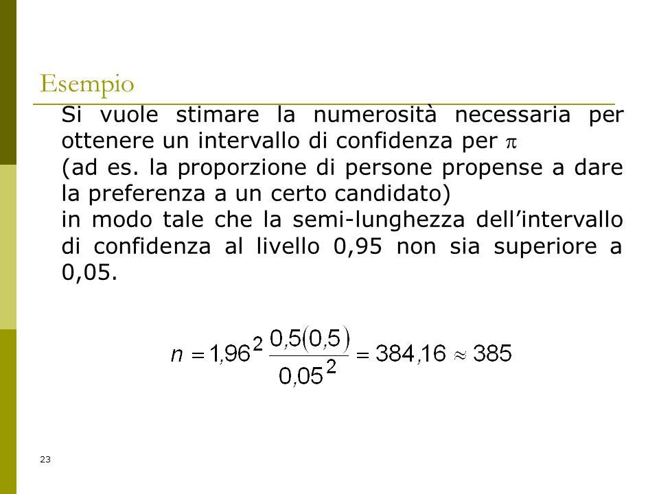 Esempio Si vuole stimare la numerosità necessaria per ottenere un intervallo di confidenza per p.