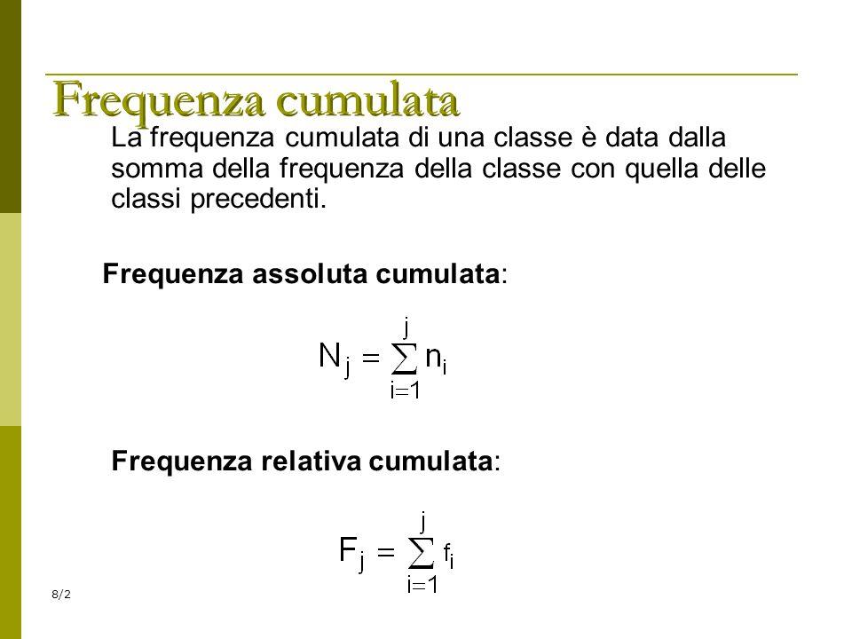 Frequenza cumulata La frequenza cumulata di una classe è data dalla somma della frequenza della classe con quella delle classi precedenti.