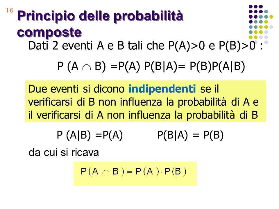 Principio delle probabilità composte