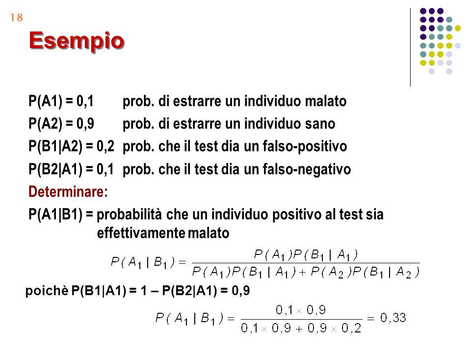 poichè P(B1|A1) = 1 – P(B2|A1) = 0,9
