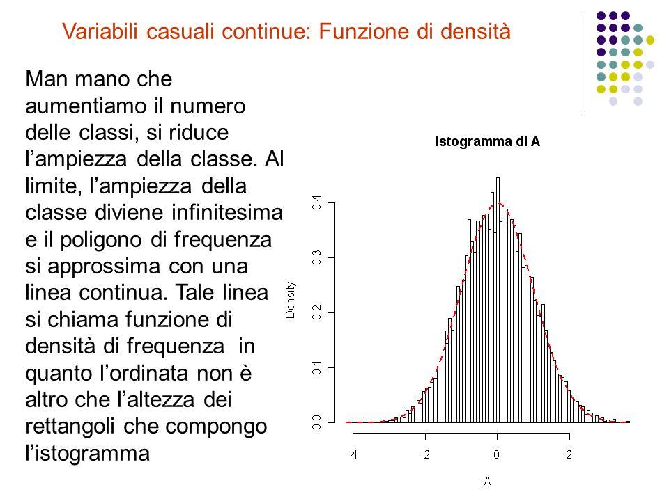 Variabili casuali continue: Funzione di densità