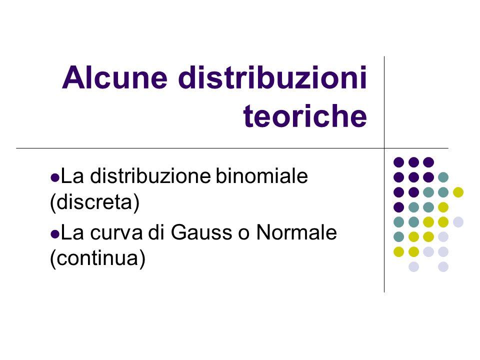 Alcune distribuzioni teoriche
