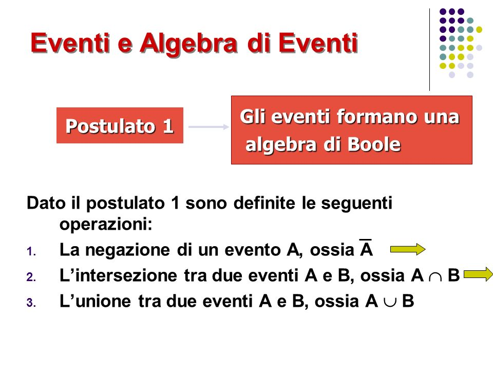 Eventi e Algebra di Eventi