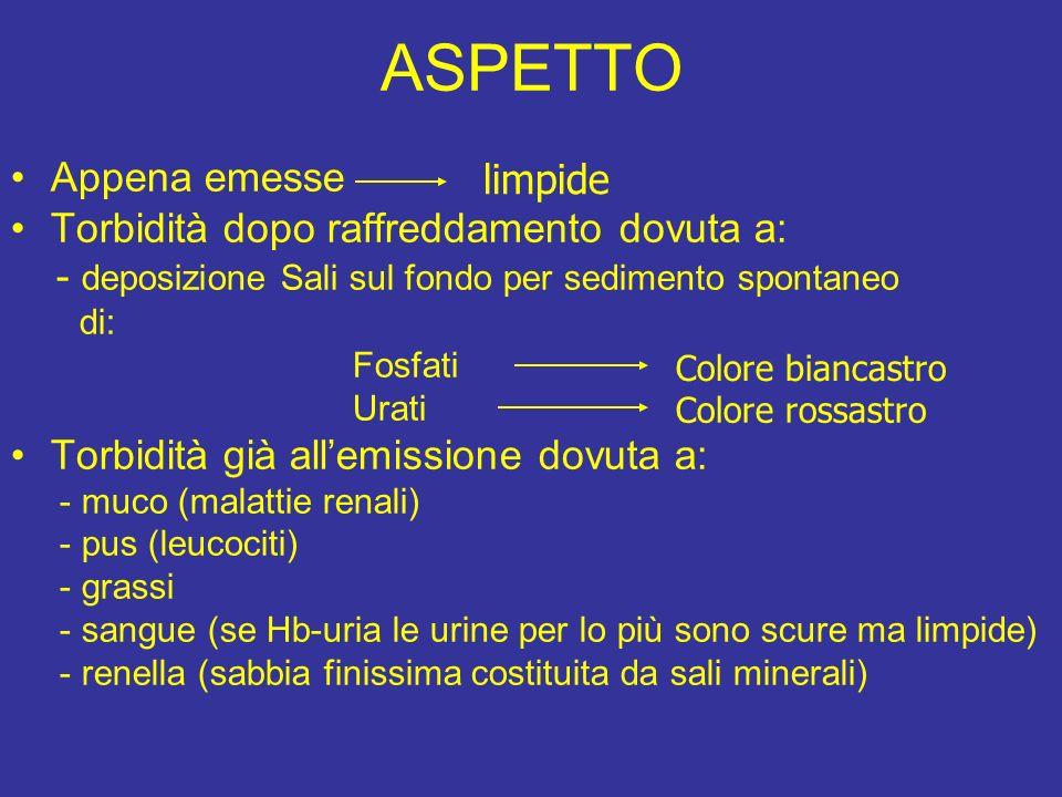 ASPETTO limpide Appena emesse Torbidità dopo raffreddamento dovuta a: