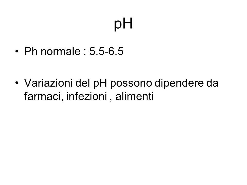 pH Ph normale : 5.5-6.5 Variazioni del pH possono dipendere da farmaci, infezioni , alimenti