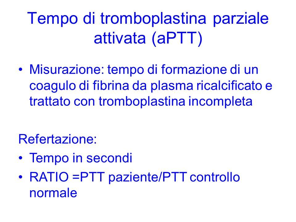Tempo di tromboplastina parziale attivata (aPTT)