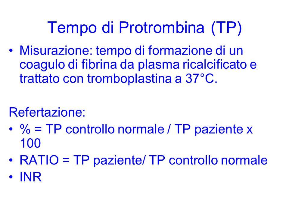 Tempo di Protrombina (TP)