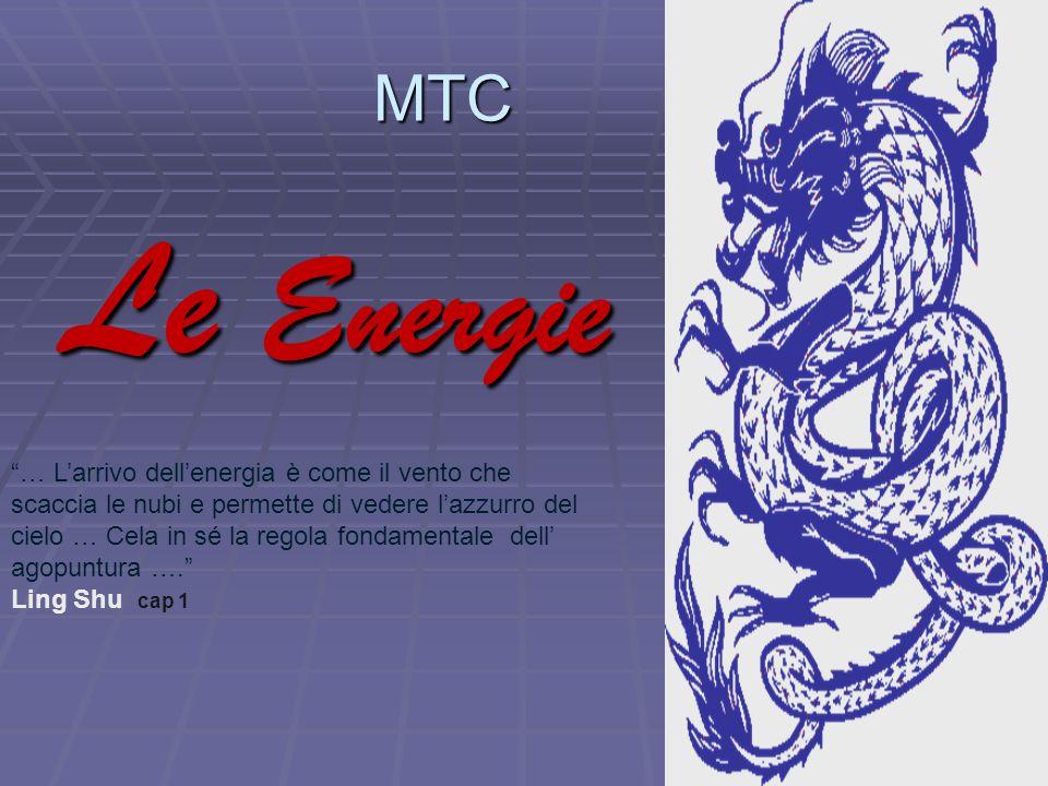 MTC Le Energie.