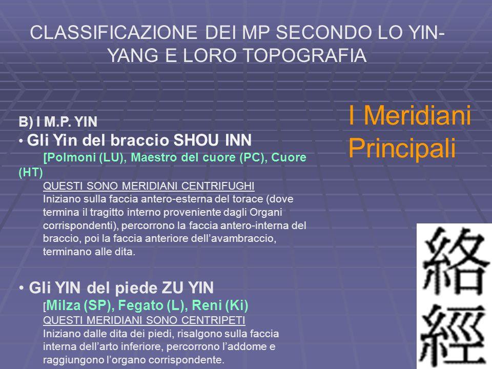CLASSIFICAZIONE DEI MP SECONDO LO YIN-YANG E LORO TOPOGRAFIA