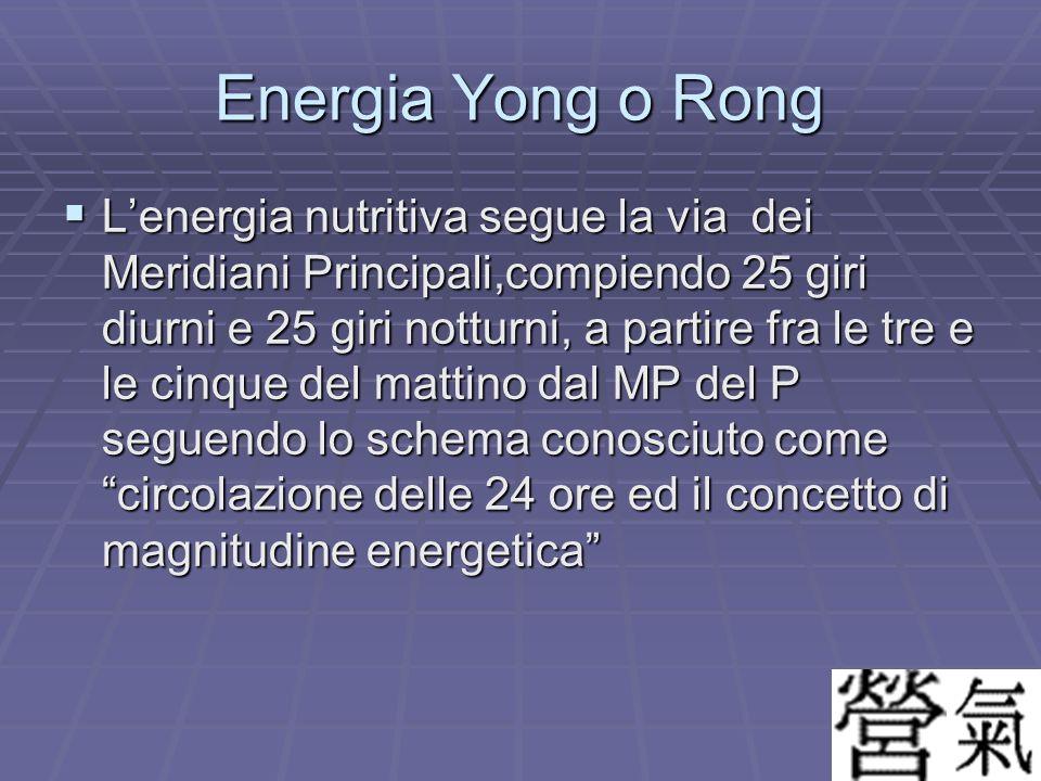 Energia Yong o Rong