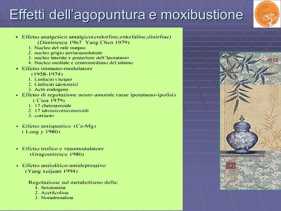Effetti dell'agopuntura e moxibustione