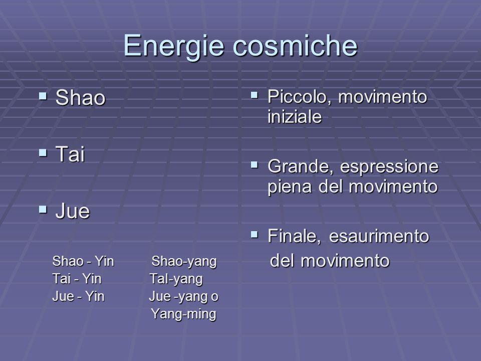 Energie cosmiche Shao Tai Jue Piccolo, movimento iniziale