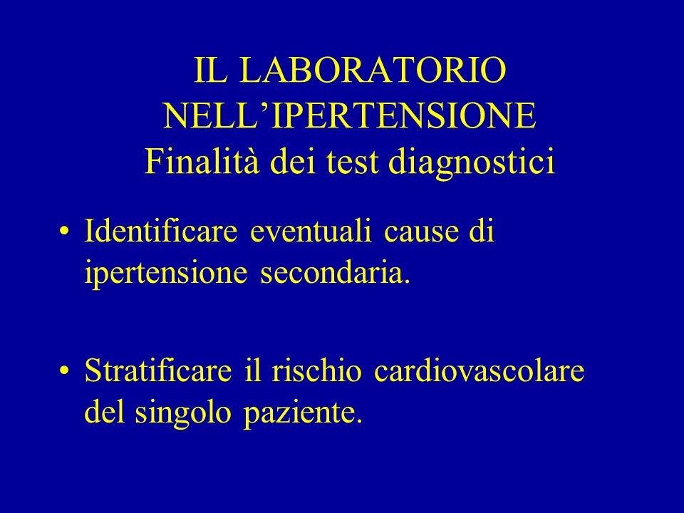 IL LABORATORIO NELL'IPERTENSIONE Finalità dei test diagnostici