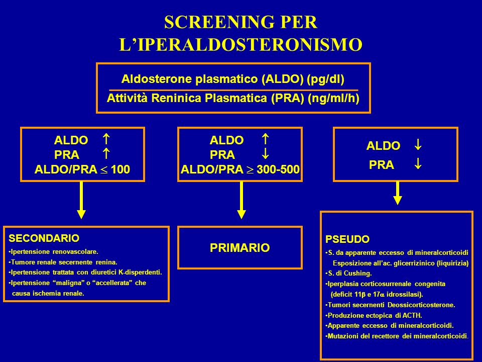 SCREENING PER L'IPERALDOSTERONISMO
