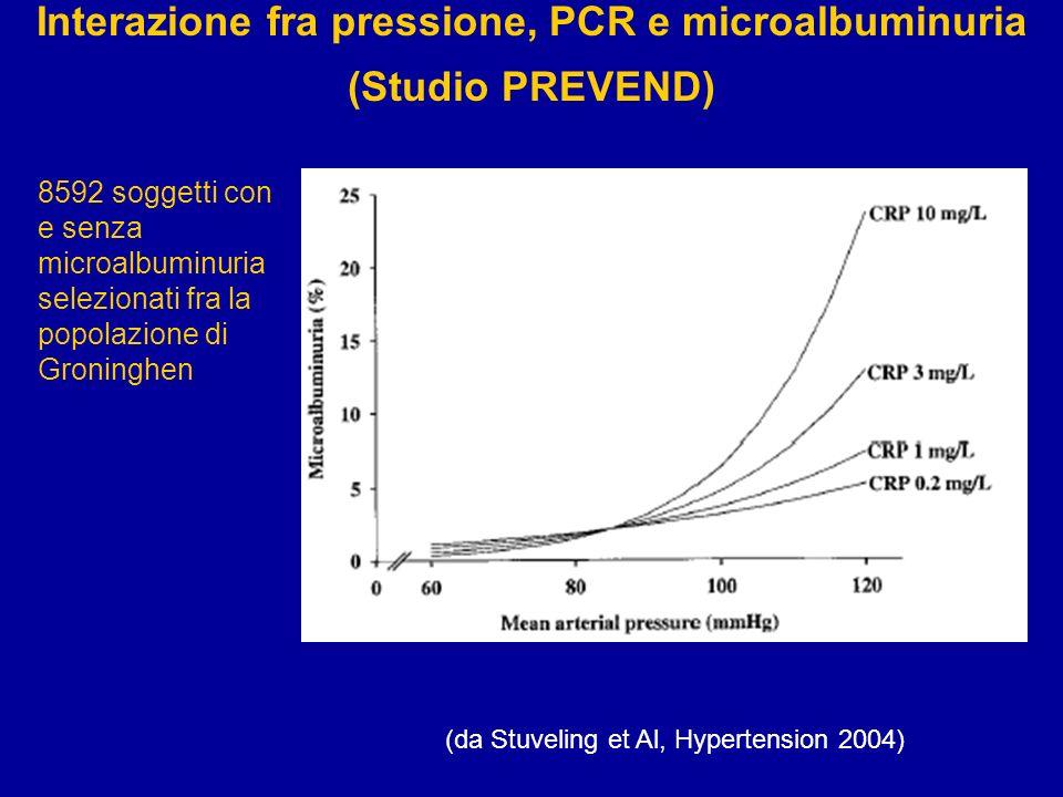 Interazione fra pressione, PCR e microalbuminuria
