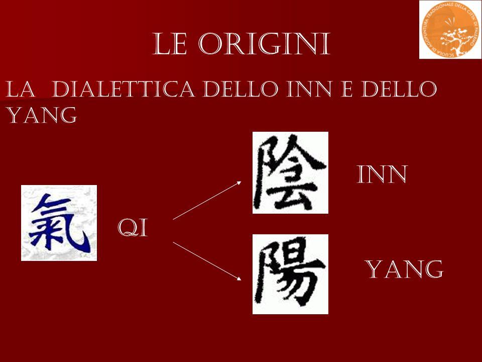 Le Origini La Dialettica dello Inn e dello Yang INN QI YANG
