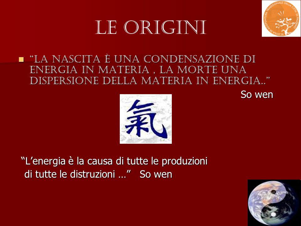 Le Origini La nascita è una condensazione di energia in materia , la morte una dispersione della materia in energia..