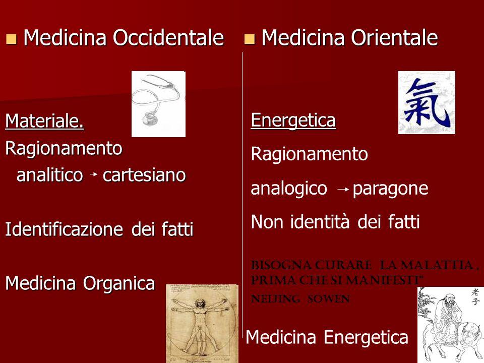 Medicina Occidentale Medicina Orientale Materiale. Ragionamento
