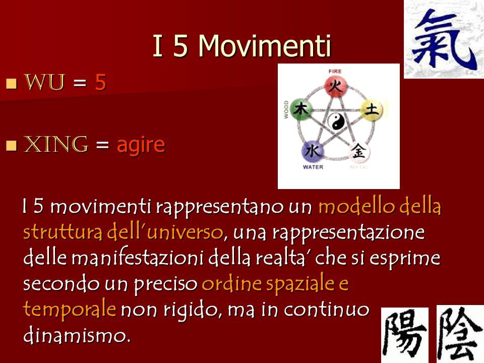 I 5 Movimenti WU = 5 XING = agire