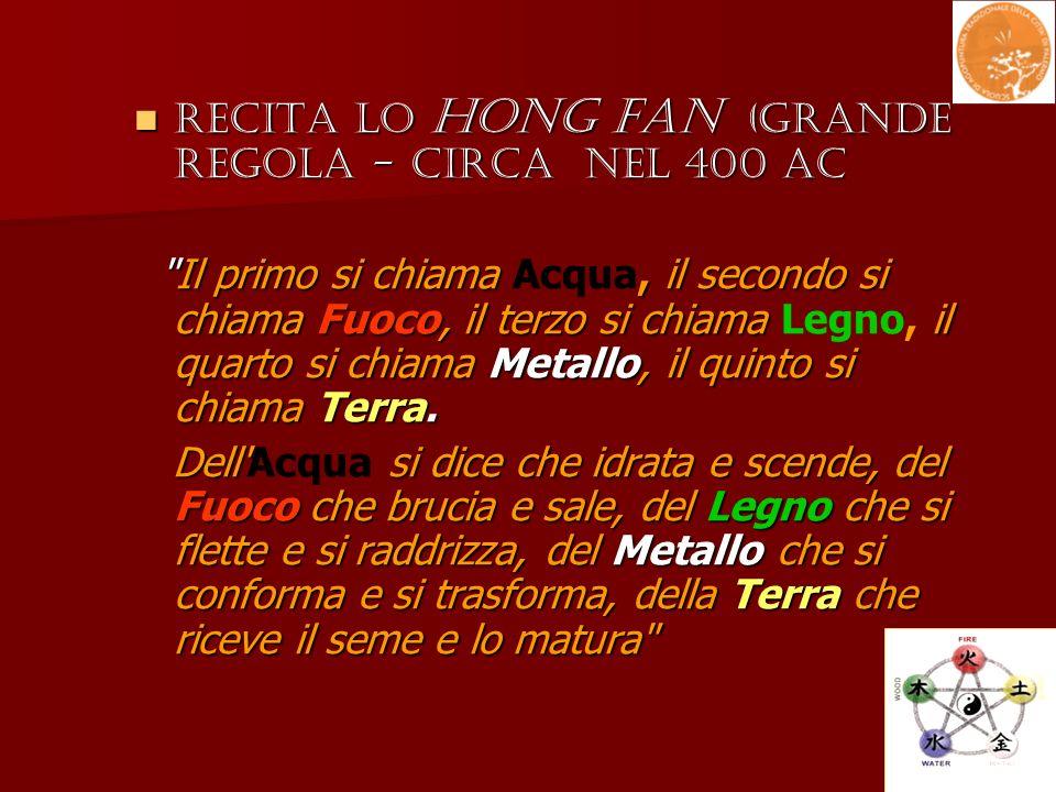 Recita lo Hong Fan (Grande Regola - circa nel 400 aC