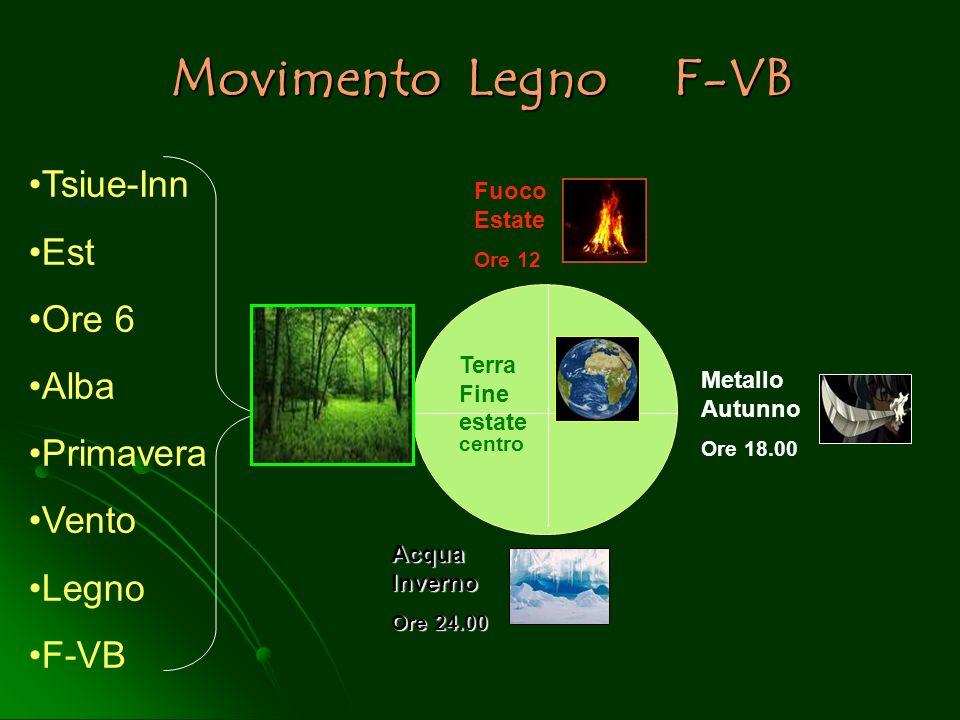 Movimento Legno F-VB Tsiue-Inn Est Ore 6 Alba Primavera Vento Legno
