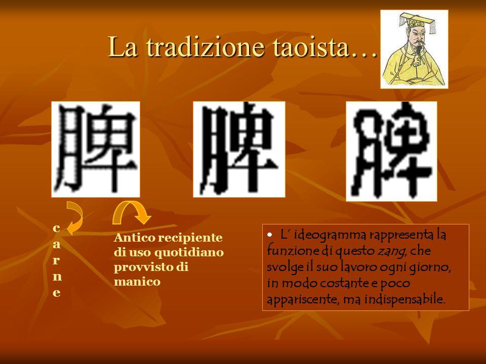 La tradizione taoista…