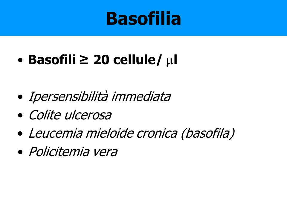Basofilia Basofili ≥ 20 cellule/ l Ipersensibilità immediata