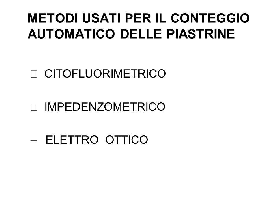 METODI USATI PER IL CONTEGGIO AUTOMATICO DELLE PIASTRINE