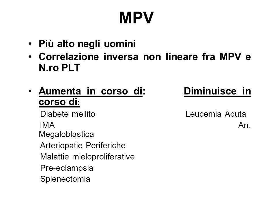MPV Più alto negli uomini