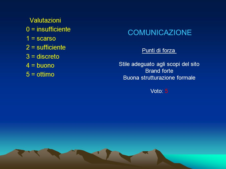 COMUNICAZIONE Valutazioni 0 = insufficiente 1 = scarso 2 = sufficiente