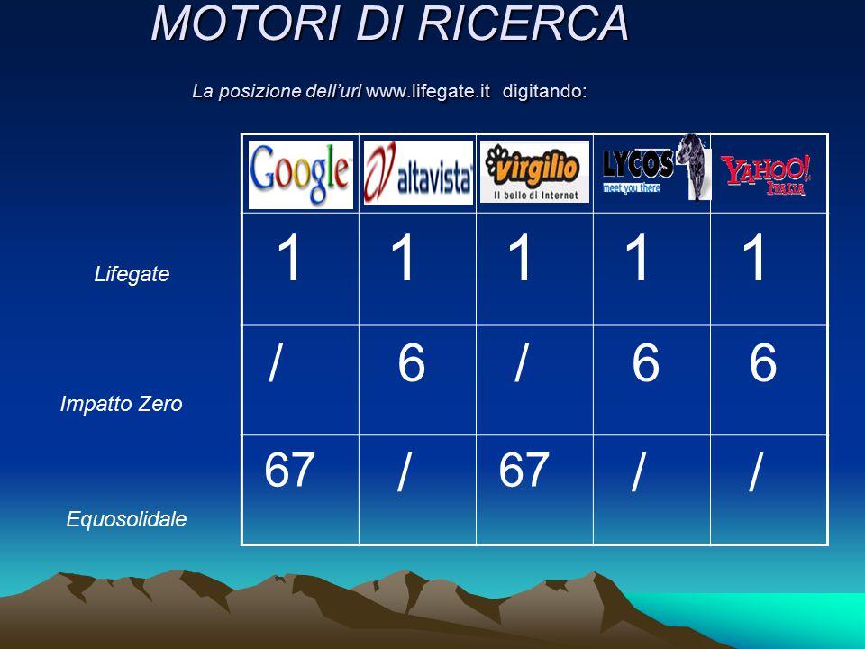 MOTORI DI RICERCA La posizione dell'url www.lifegate.it digitando: