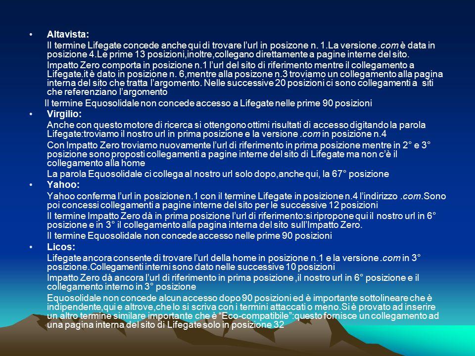Altavista: