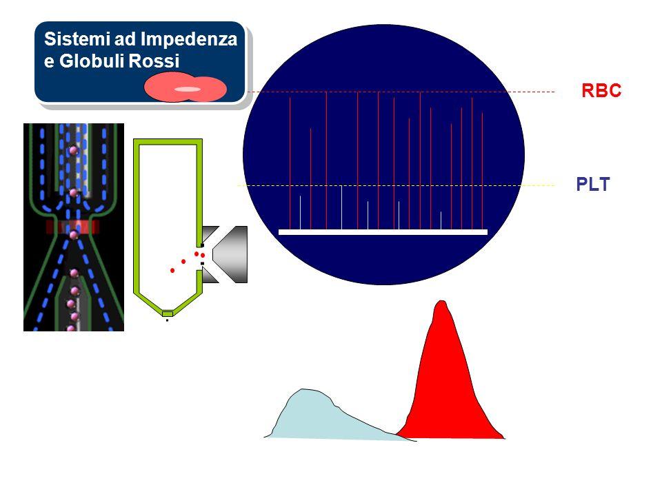 Sistemi ad Impedenza e Globuli Rossi RBC PLT
