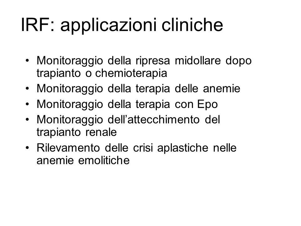 IRF: applicazioni cliniche